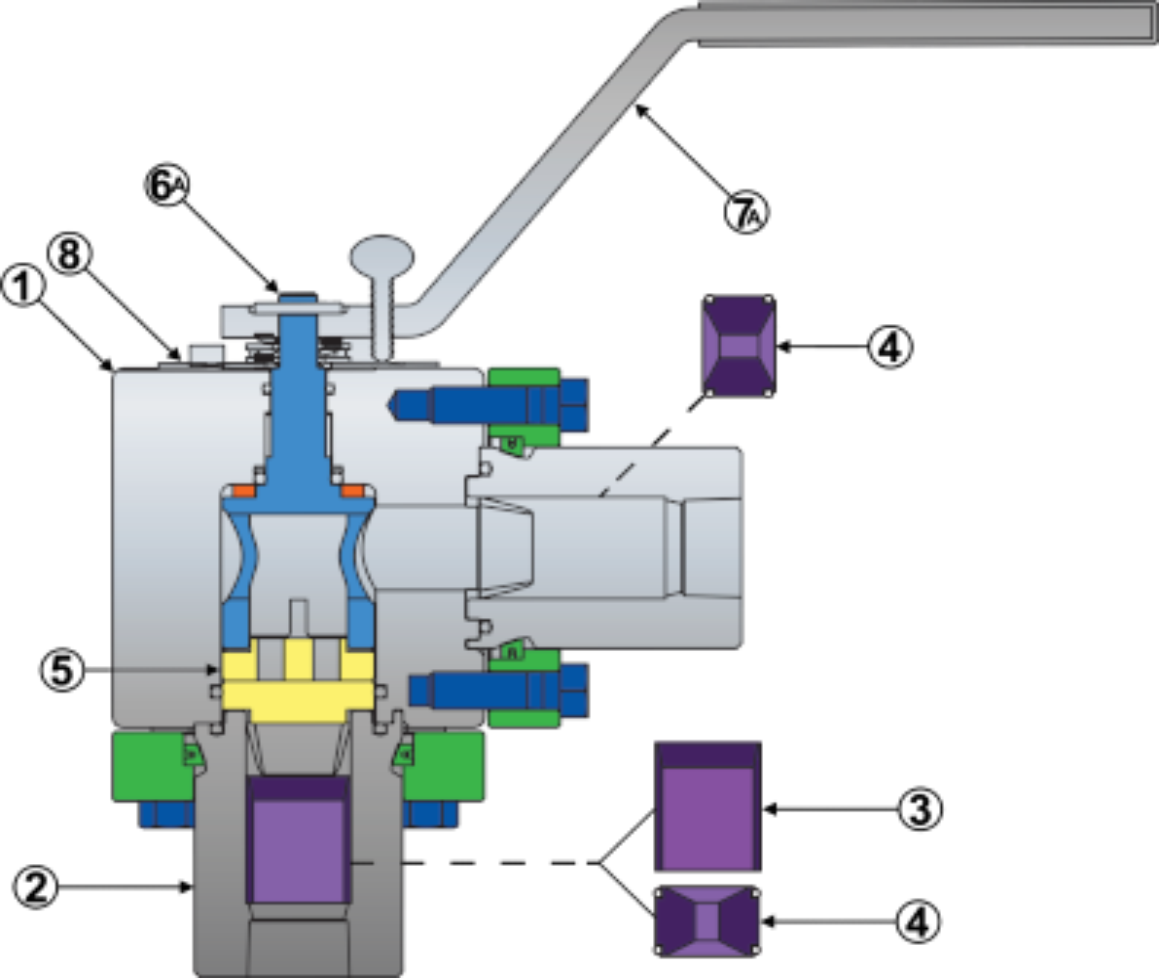 HCA Diagram